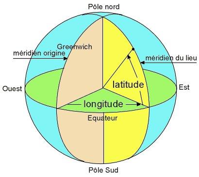 latitude d un lieu